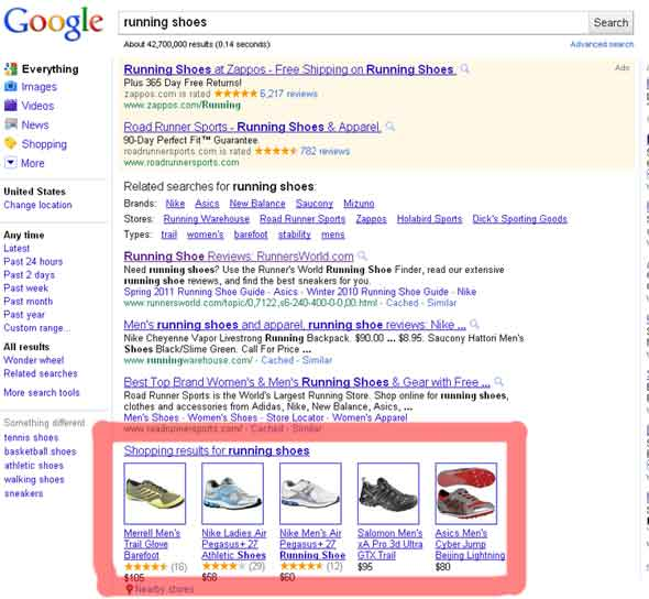 Google Merchant Products
