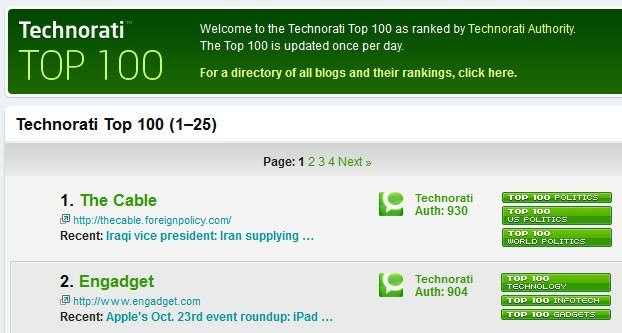 Technorati offers tools for finding great business blog topics