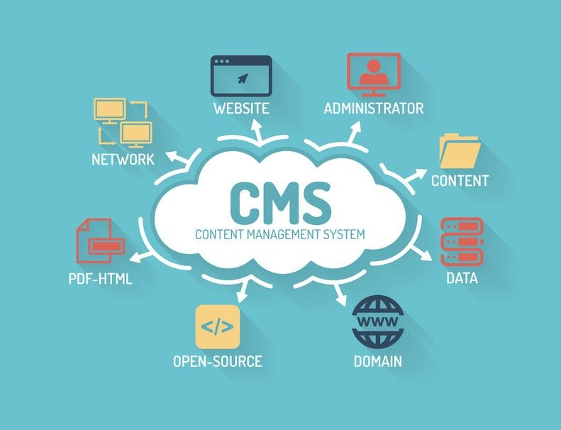 conceptual interpretation of content management system