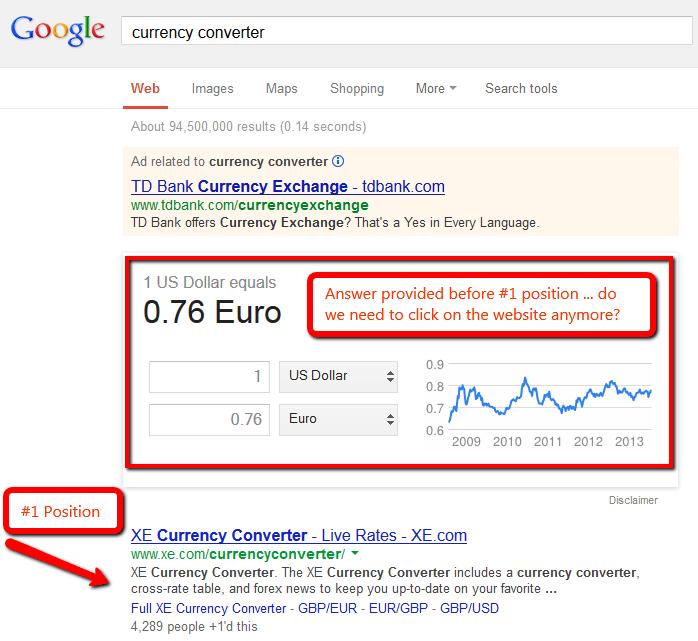currency converter Google result