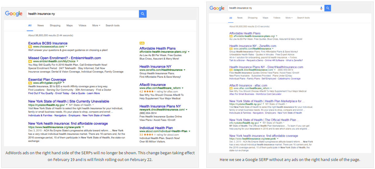 Google SERPs with and without Right Hand Side Ads