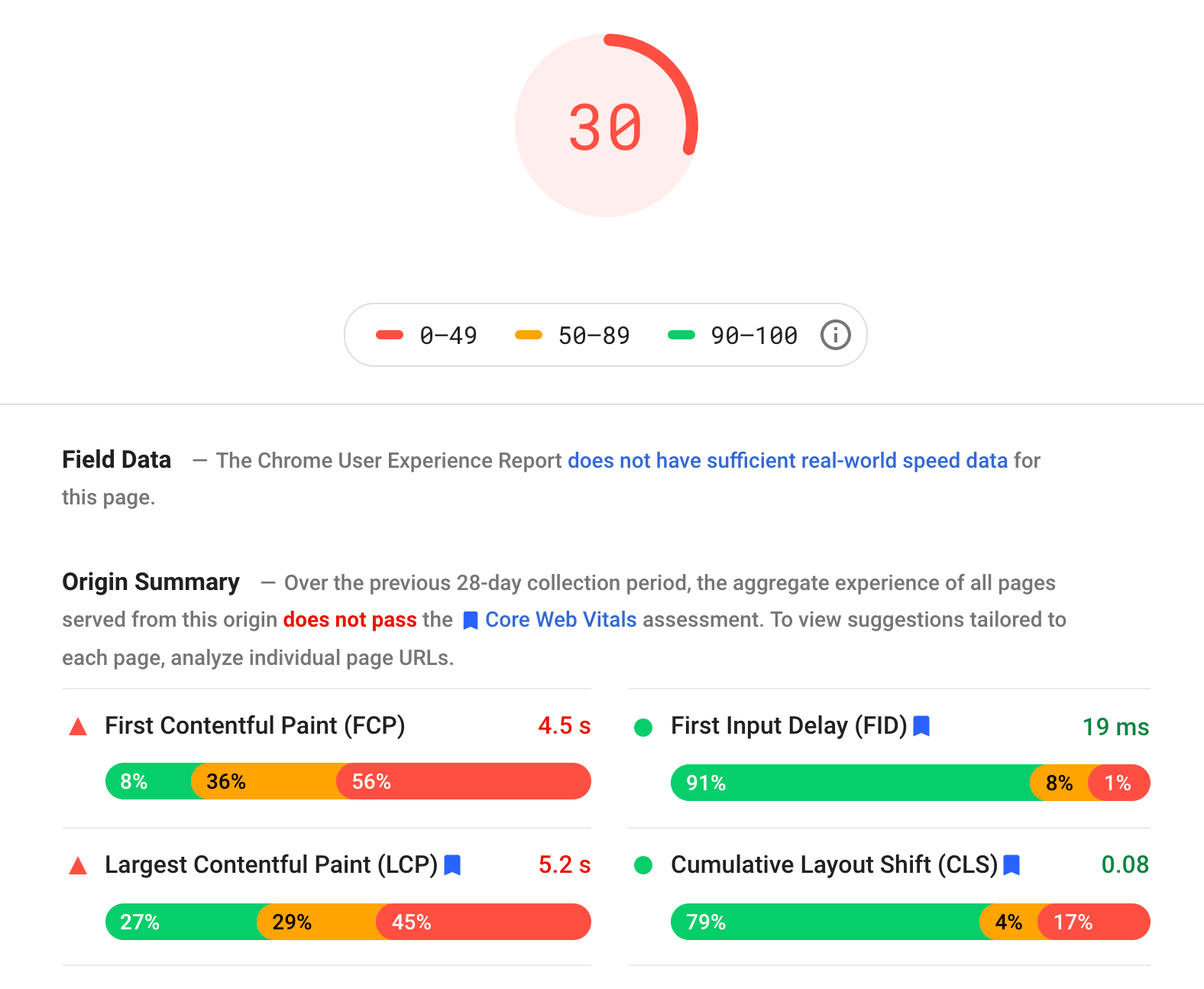 Google PageSpeed Insights Scan