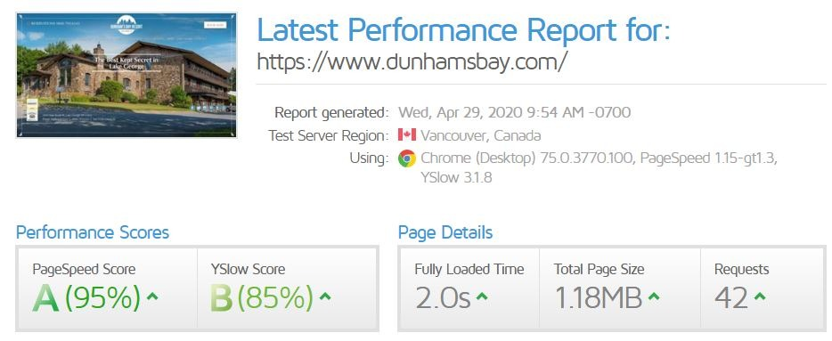 Dunhams Bay Resort Page Speed Report