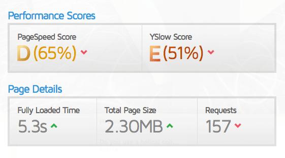 GT Metrix Page Speed screenshot