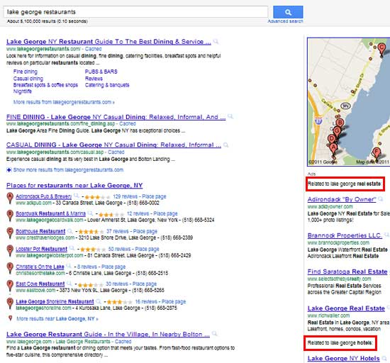 Google Ads Related To