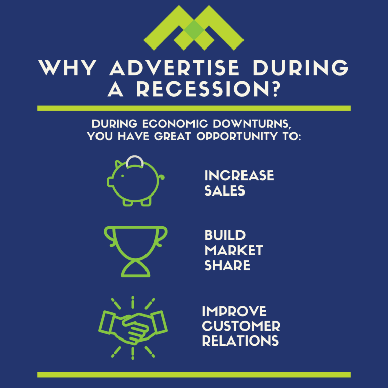 Why Advertise During A Recession Infographic